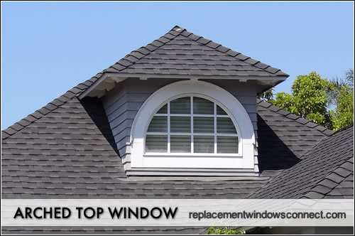 ached windows